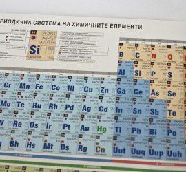 На 9 юли 1957г. е открит 102-ят елемент от таблицата на Менделеев, наречен нобелий