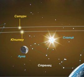 За пръв път от 800 години Коледната звезда ще освети небето